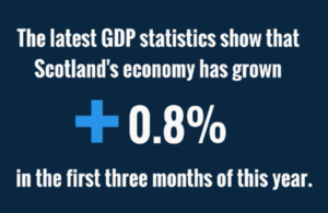 Scottish economy returning to growth