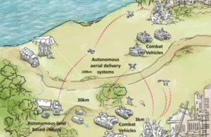 Autonomy on the front line: supplying Armed Forces on the battlefield