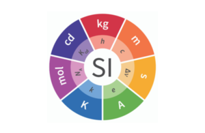 A weight off our minds: farewell to the kilogram as we know it