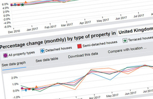 New features for the UK House Price Index search tool and reports