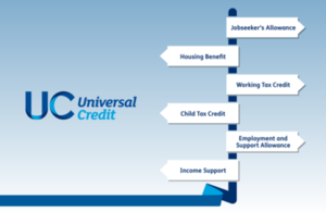 Universal Credit expands to all claimants in 5 areas today